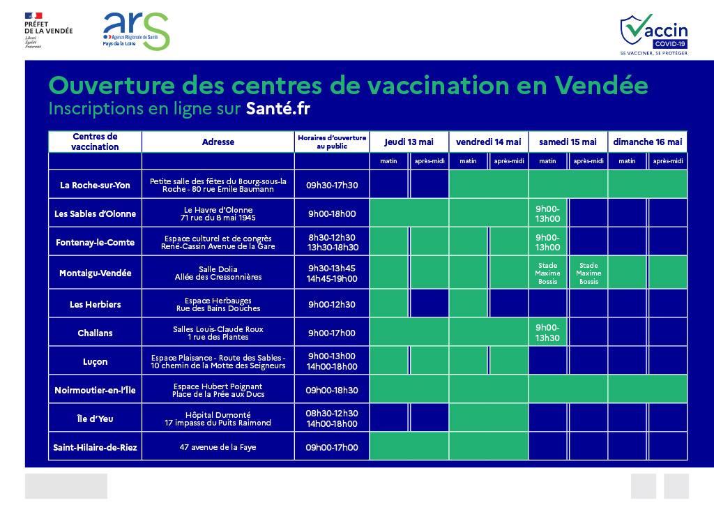 Quels sont les centres de vaccination ouverts en Vendée pour le week-end prolongé ?