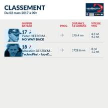 Pieter Heerema demain entre 20h00 et 22h00 aux Sables d'Olonne