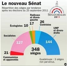 Réaction de Dominique Souchet sur les élections sénatoriales