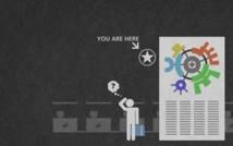 Les commerces Vendéens à 360° sur Google