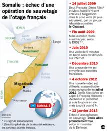 Le Ministre de la Défense explique devant les journalistes de la presse nationale  la situation au Mali