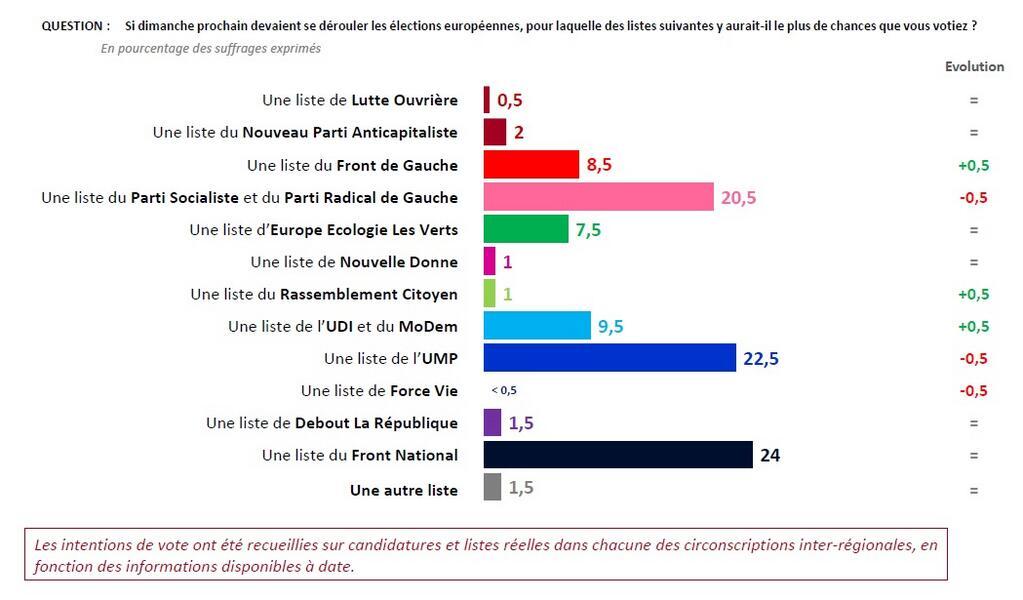 Réaction de Yannick MOREAU, Député de la Vendée littorale, suite aux résultats des élections européennes.