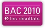 Résultats provisoires du 1er groupe d'épreuves du baccalauréat 2011