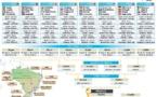 Coupe du monde 2014 : comment suivre l'épreuve sur TF1 et beIN Sports